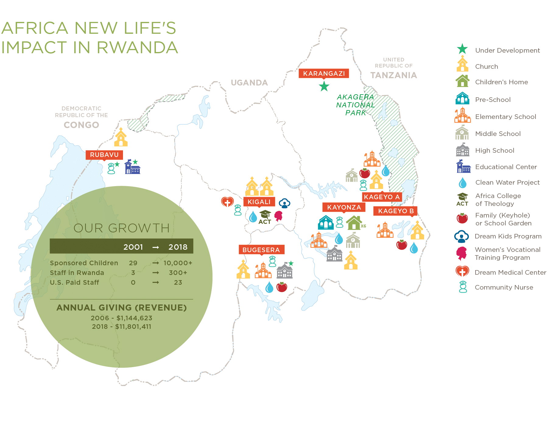 Africa New Life - Impact Map